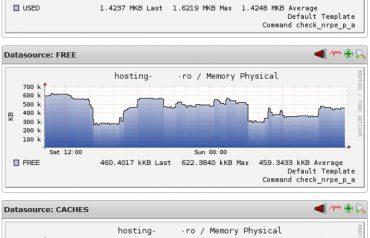 Monitorizare Server Linux